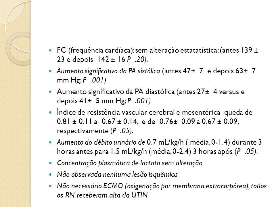 FC (frequência cardíaca): sem alteração estatatística: (antes 139 ± 23 e depois 142 ± 16 P.20). Aumento significativo da PA sistólica (antes 47± 7 e d