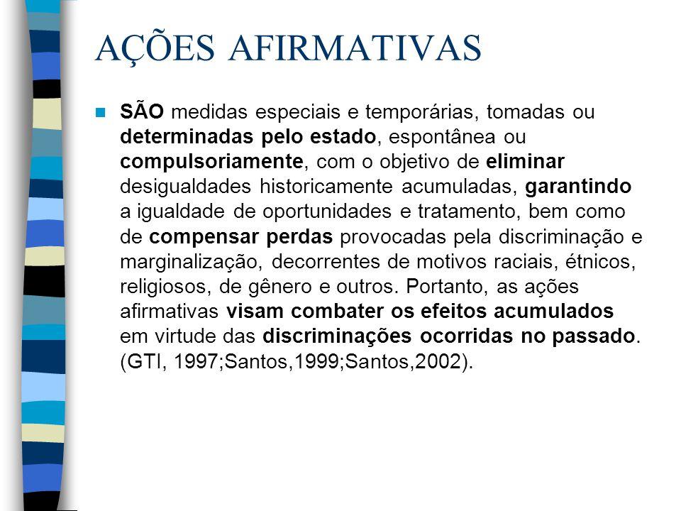 AÇÕES AFIRMATIVAS SÃO medidas especiais e temporárias, tomadas ou determinadas pelo estado, espontânea ou compulsoriamente, com o objetivo de eliminar