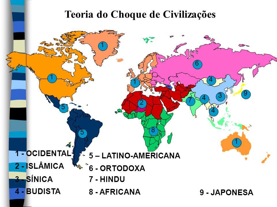 Teoria do Choque de Civilizações 3 - SÍNICA 3 2 - ISLÂMICA 2 4 - BUDISTA 4 4 4 7 - HINDU 7 6 6 - ORTODOXA 5 5 – LATINO-AMERICANA 5 8 - AFRICANA 8 1 -