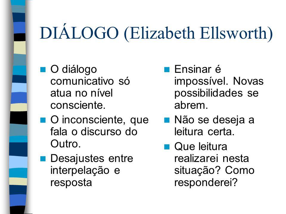 DIÁLOGO (Elizabeth Ellsworth) O diálogo comunicativo só atua no nível consciente. O inconsciente, que fala o discurso do Outro. Desajustes entre inter
