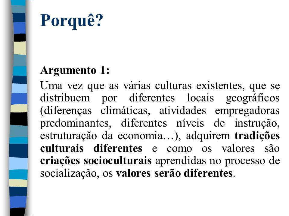 Porquê? Argumento 1: Uma vez que as várias culturas existentes, que se distribuem por diferentes locais geográficos (diferenças climáticas, atividades