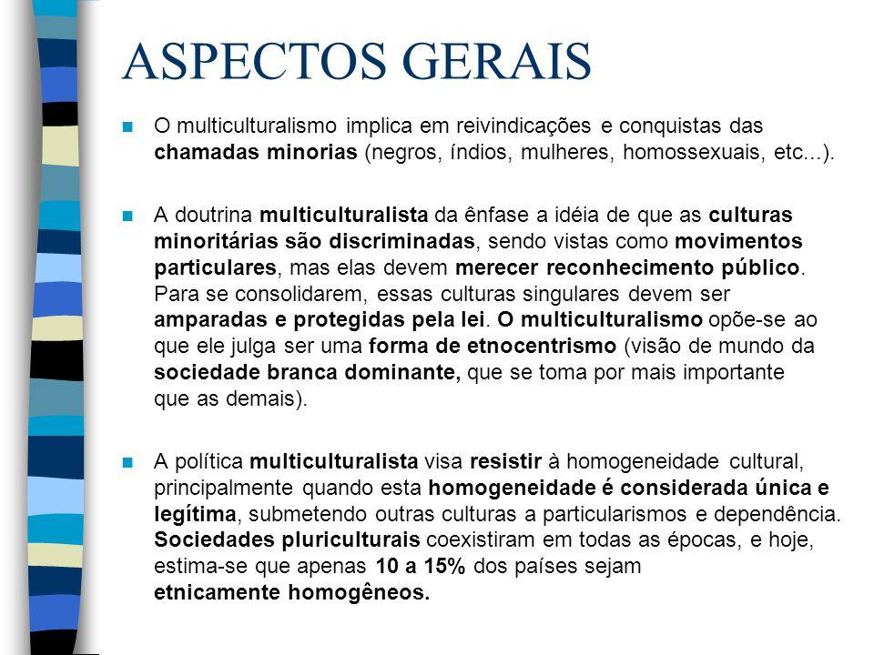 ASPECTOS GERAIS O multiculturalismo implica em reivindicações e conquistas das chamadas minorias (negros, índios, mulheres, homossexuais, etc...). A d
