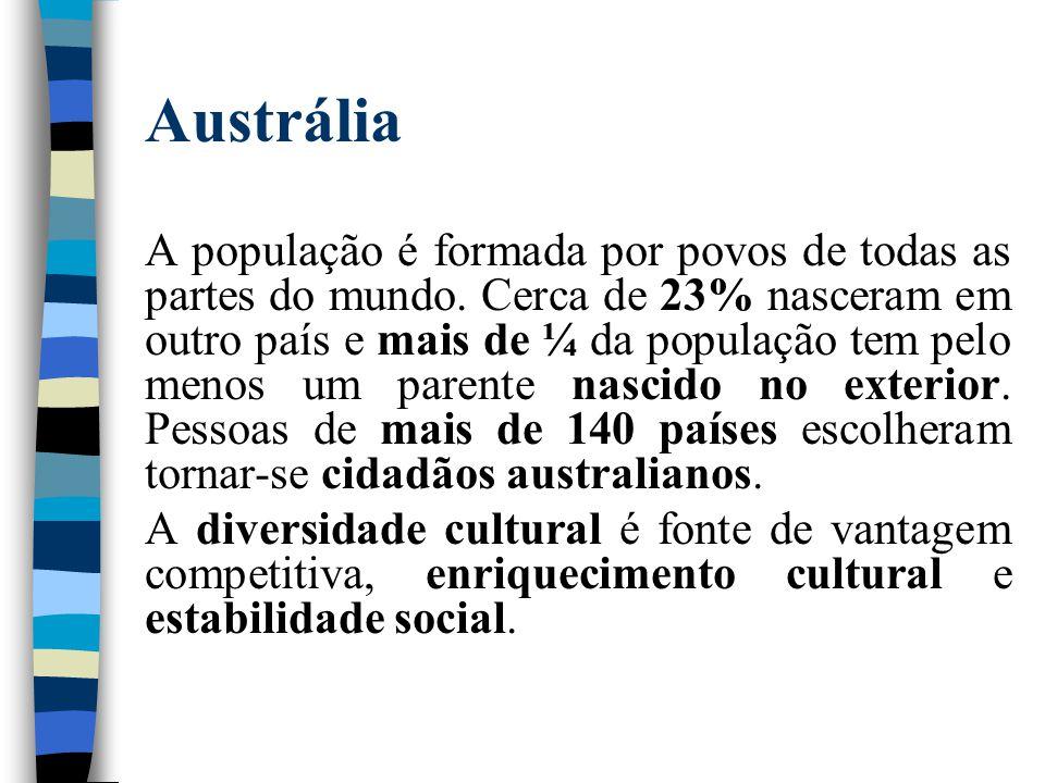 Austrália A população é formada por povos de todas as partes do mundo. Cerca de 23% nasceram em outro país e mais de ¼ da população tem pelo menos um