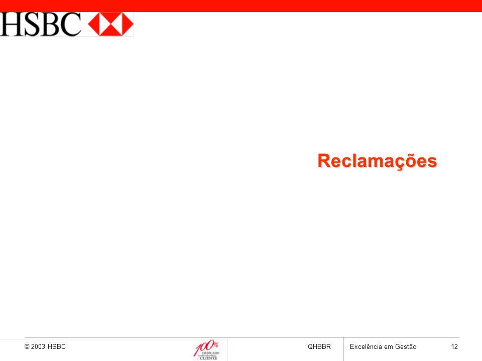 © 2003 HSBCQHBBRExcelência em Gestão 12 Reclamações
