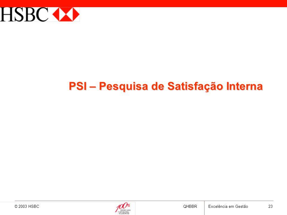 © 2003 HSBCQHBBRExcelência em Gestão 23 PSI – Pesquisa de Satisfação Interna