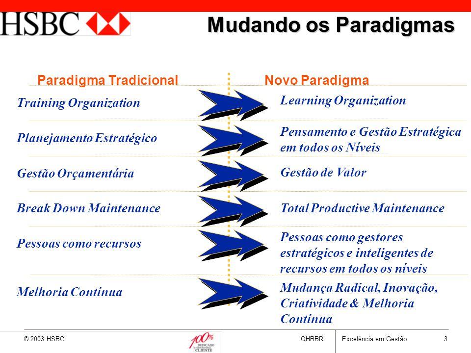 © 2003 HSBCQHBBRExcelência em Gestão 3 Mudando os Paradigmas Paradigma TradicionalNovo Paradigma Training Organization Learning Organization Planejame