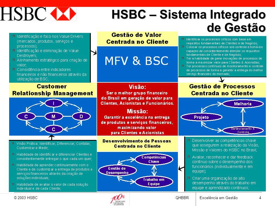© 2003 HSBCQHBBRExcelência em Gestão 4 HSBC – Sistema Integrado de Gestão