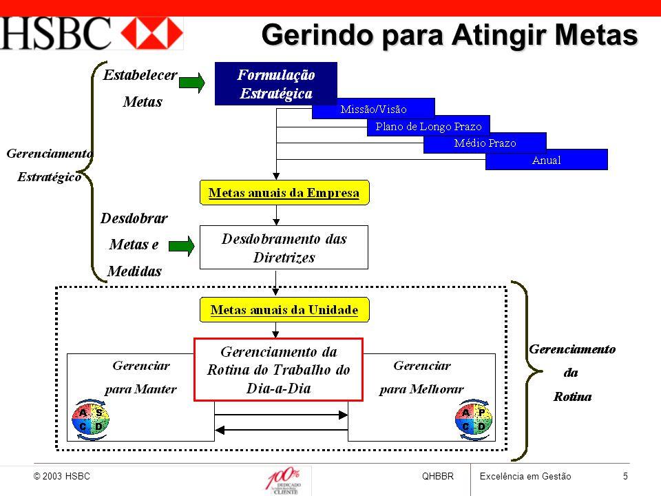 © 2003 HSBCQHBBRExcelência em Gestão 16