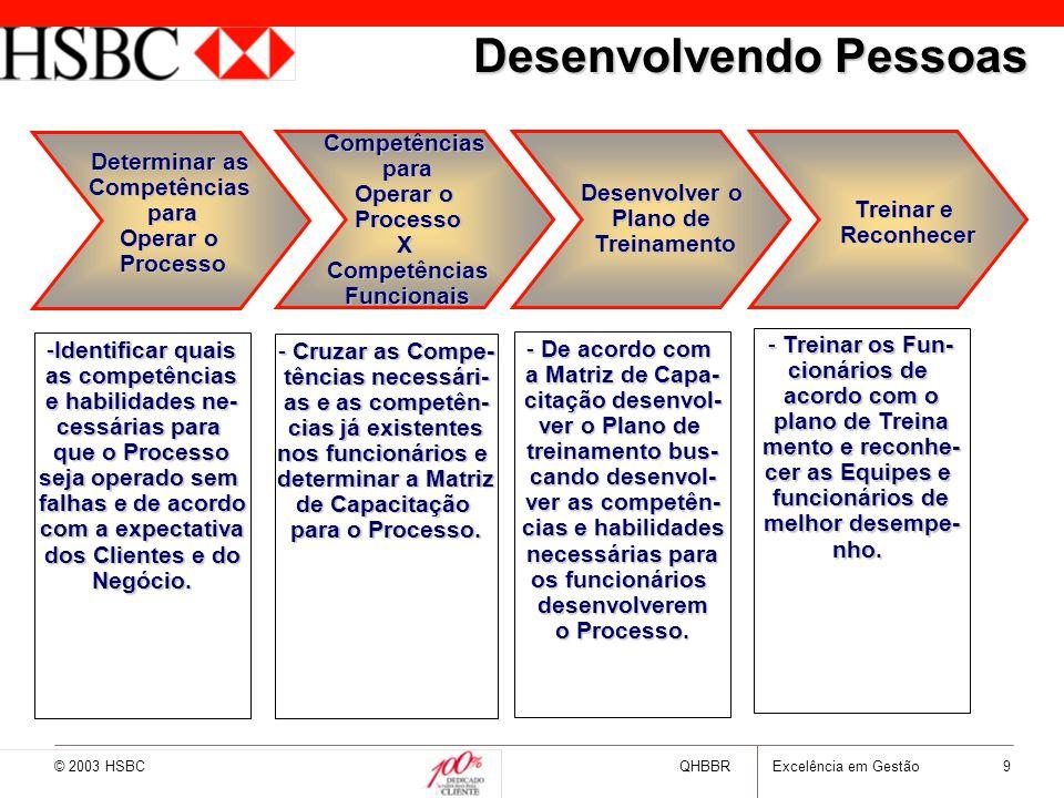 © 2003 HSBCQHBBRExcelência em Gestão 9 Desenvolvendo Pessoas Determinar as Competênciaspara Operar o Processo -Identificar quais as competências e hab