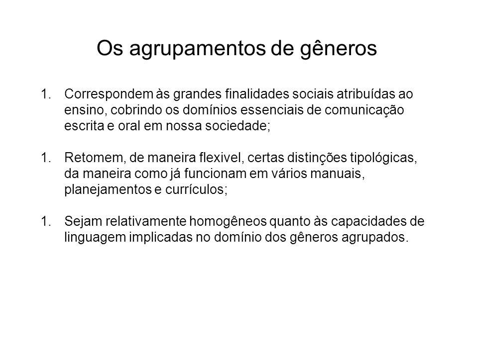 Os agrupamentos de gêneros 1.Correspondem às grandes finalidades sociais atribuídas ao ensino, cobrindo os domínios essenciais de comunicação escrita