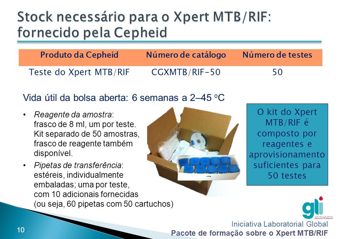 Iniciativa Laboratorial Global Pacote de formação sobre o Xpert MTB/RIF -10- Produto da CepheidNúmero de catálogoNúmero de testes Teste do Xpert MTB/R