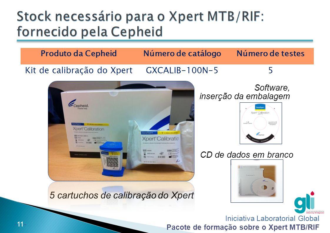 Iniciativa Laboratorial Global Pacote de formação sobre o Xpert MTB/RIF -11- Produto da CepheidNúmero de catálogoNúmero de testes Kit de calibração do