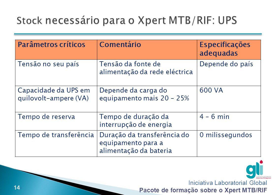 Iniciativa Laboratorial Global Pacote de formação sobre o Xpert MTB/RIF -14- Parâmetros críticosComentárioEspecificações adequadas Tensão no seu paísT