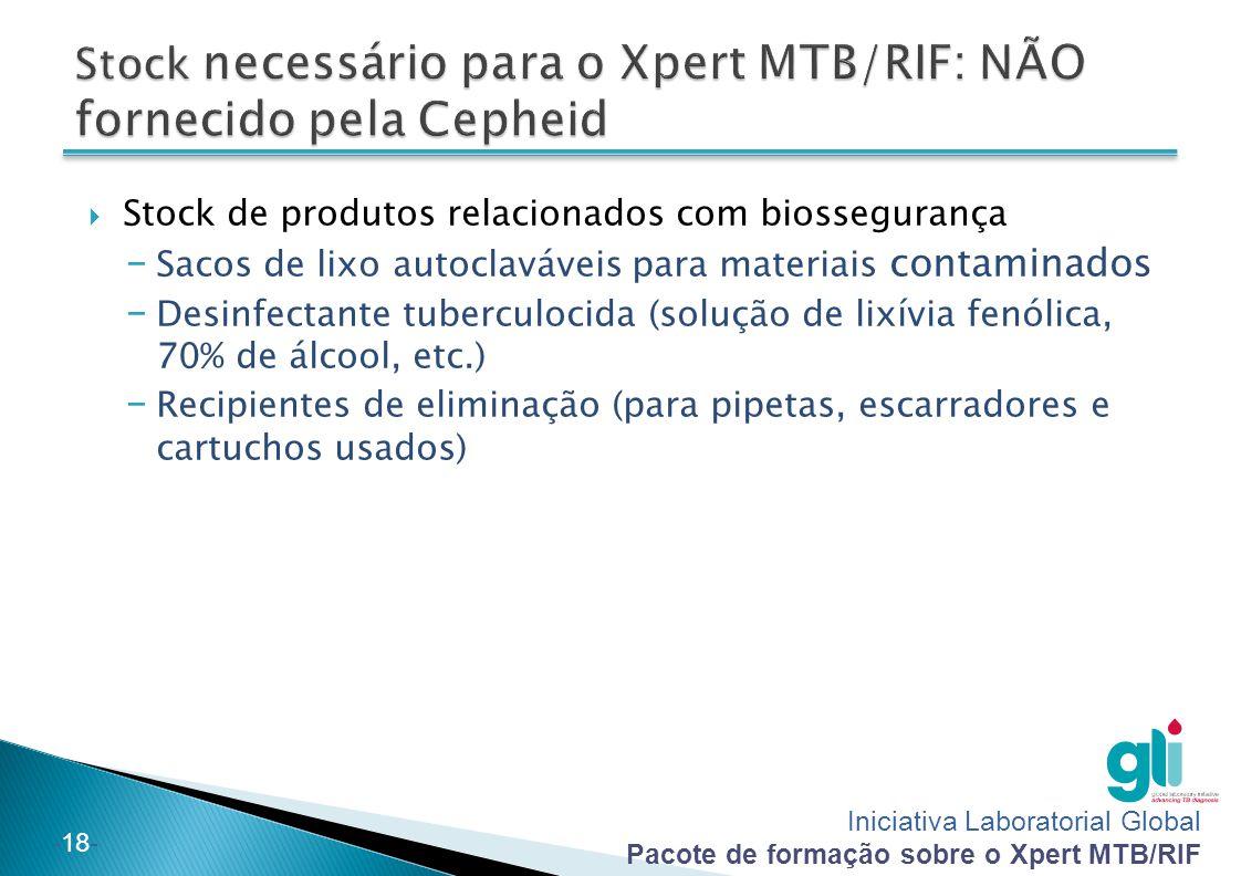 Iniciativa Laboratorial Global Pacote de formação sobre o Xpert MTB/RIF -18-  Stock de produtos relacionados com biossegurança − Sacos de lixo autocl