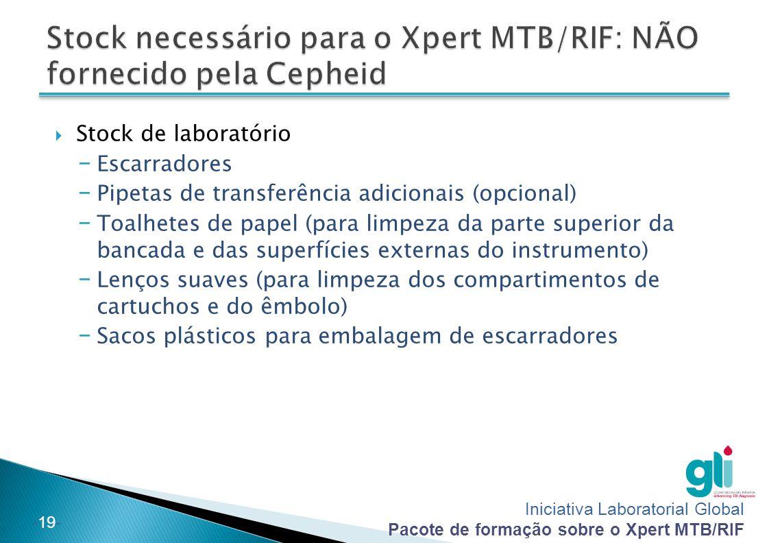 Iniciativa Laboratorial Global Pacote de formação sobre o Xpert MTB/RIF -19-  Stock de laboratório − Escarradores − Pipetas de transferência adiciona