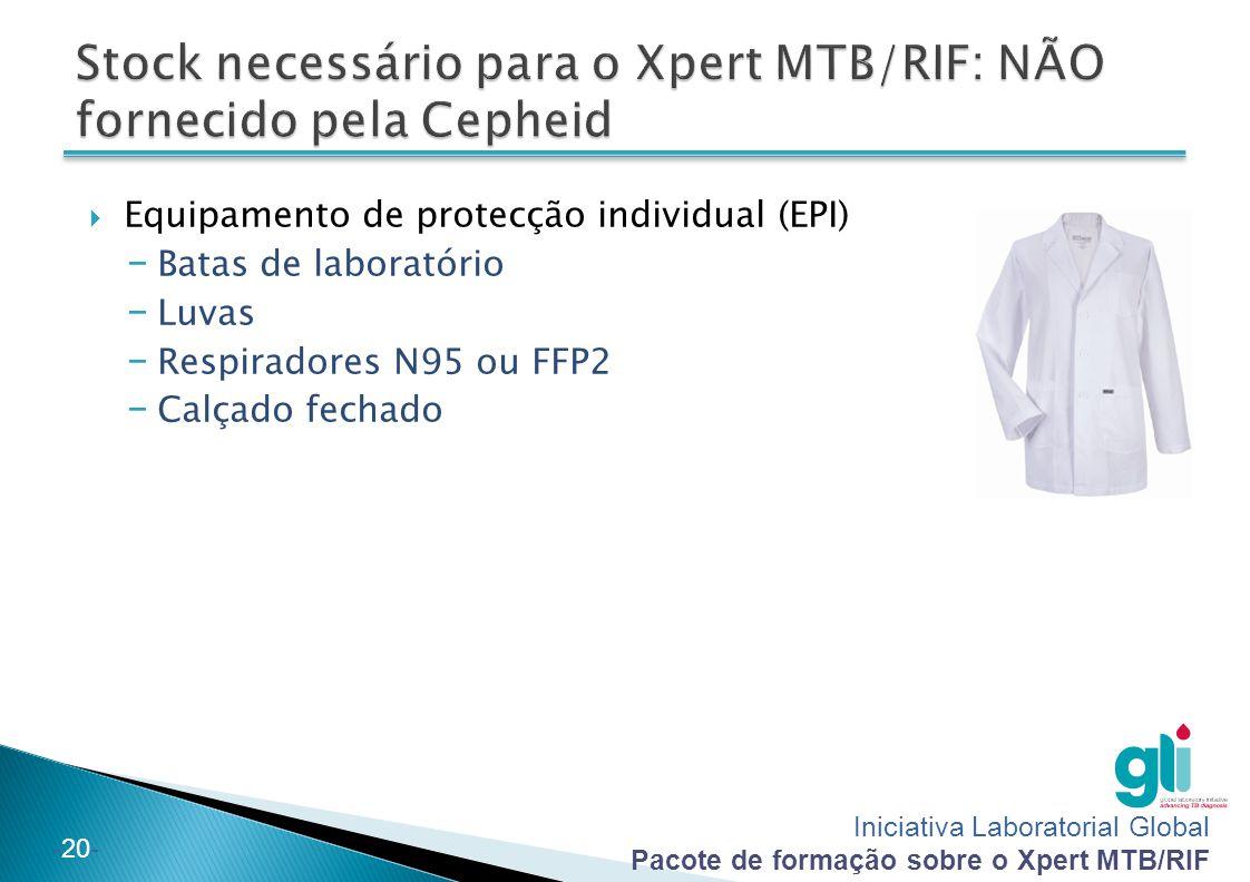 Iniciativa Laboratorial Global Pacote de formação sobre o Xpert MTB/RIF -20-  Equipamento de protecção individual (EPI) − Batas de laboratório − Luva