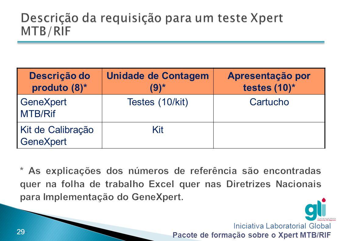 Iniciativa Laboratorial Global Pacote de formação sobre o Xpert MTB/RIF -29- Descrição do produto (8)* Unidade de Contagem (9)* Apresentação por teste