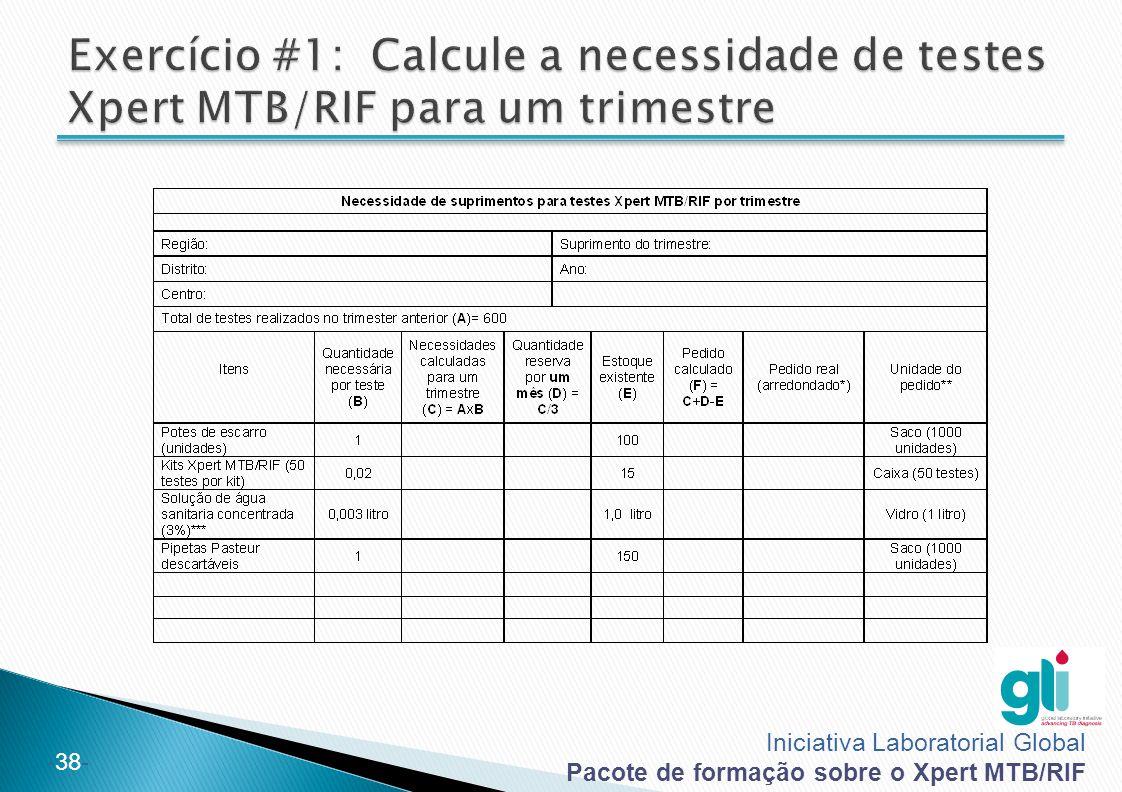 Iniciativa Laboratorial Global Pacote de formação sobre o Xpert MTB/RIF -38-