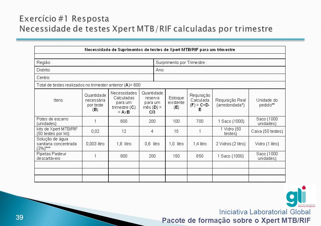 Iniciativa Laboratorial Global Pacote de formação sobre o Xpert MTB/RIF -39-
