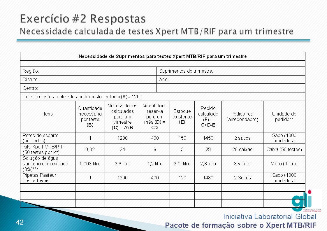 Iniciativa Laboratorial Global Pacote de formação sobre o Xpert MTB/RIF -42-