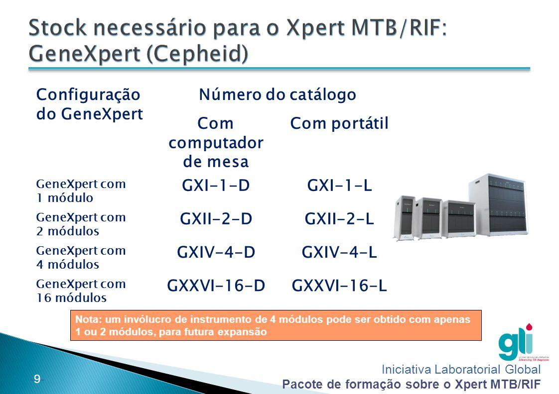 Iniciativa Laboratorial Global Pacote de formação sobre o Xpert MTB/RIF -9--9- Configuração do GeneXpert Número do catálogo Com computador de mesa Com