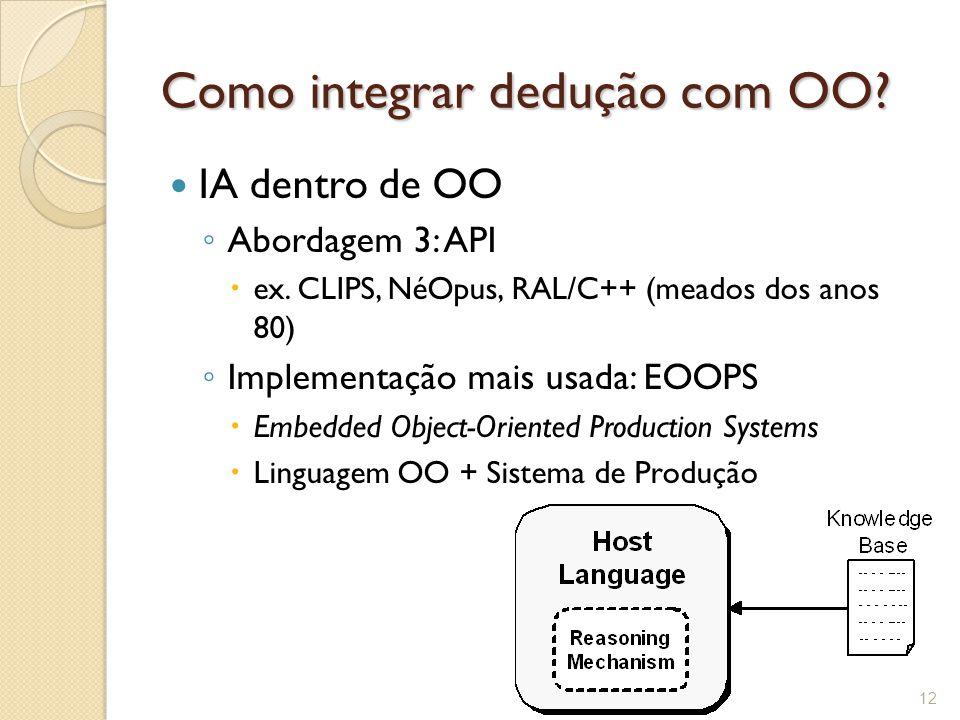 Como integrar dedução com OO. IA dentro de OO ◦ Abordagem 3: API  ex.