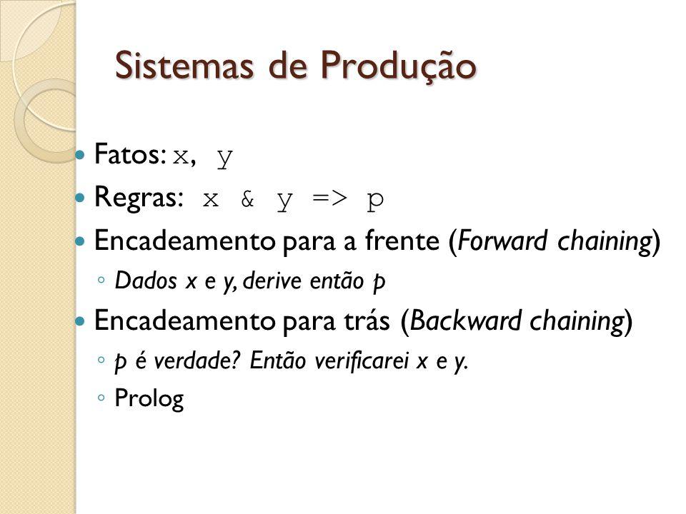 Sistemas de Produção Fatos: x, y Regras: x & y => p Encadeamento para a frente (Forward chaining) ◦ Dados x e y, derive então p Encadeamento para trás (Backward chaining) ◦ p é verdade.