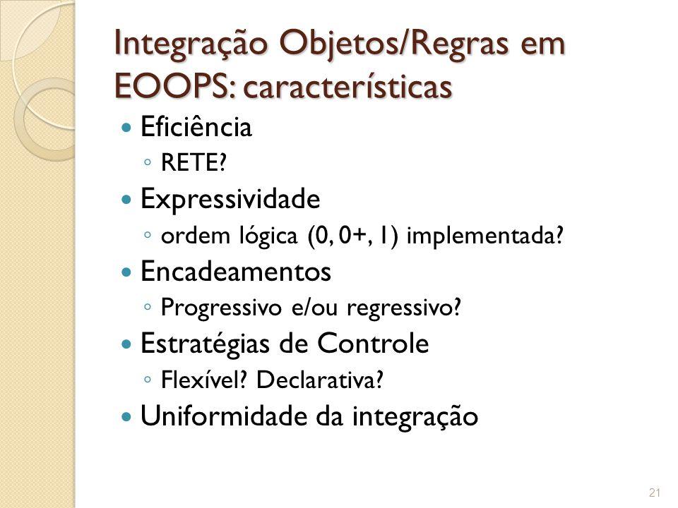 Integração Objetos/Regras em EOOPS: características Eficiência ◦ RETE.