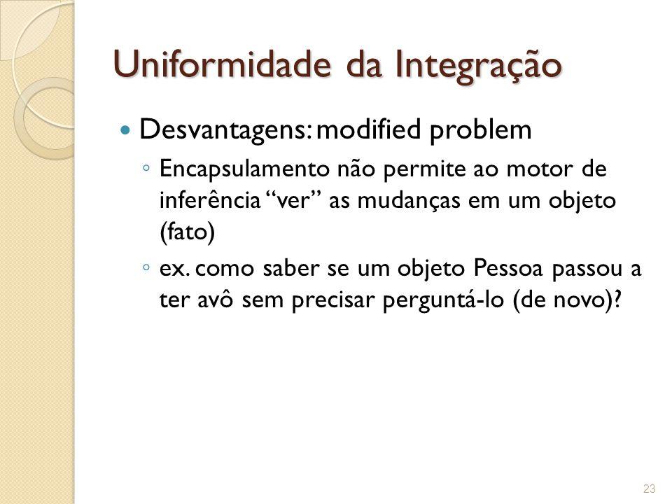 Uniformidade da Integração Desvantagens: modified problem ◦ Encapsulamento não permite ao motor de inferência ver as mudanças em um objeto (fato) ◦ ex.