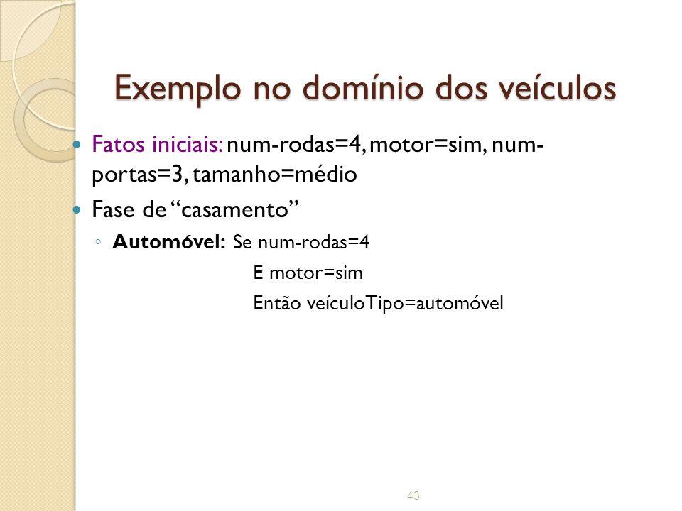 43 Exemplo no domínio dos veículos Fatos iniciais: num-rodas=4, motor=sim, num- portas=3, tamanho=médio Fase de casamento ◦ Automóvel: Se num-rodas=4 E motor=sim Então veículoTipo=automóvel