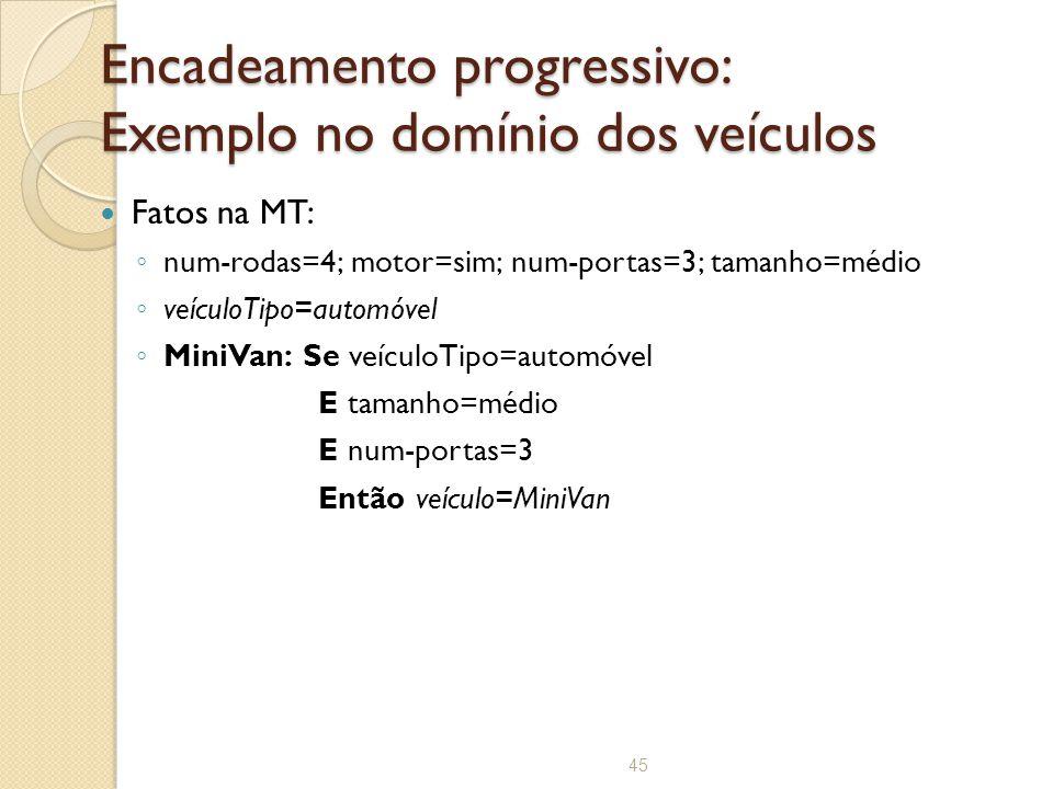 45 Encadeamento progressivo: Exemplo no domínio dos veículos Fatos na MT: ◦ num-rodas=4; motor=sim; num-portas=3; tamanho=médio ◦ veículoTipo=automóvel ◦ MiniVan: Se veículoTipo=automóvel E tamanho=médio E num-portas=3 Então veículo=MiniVan