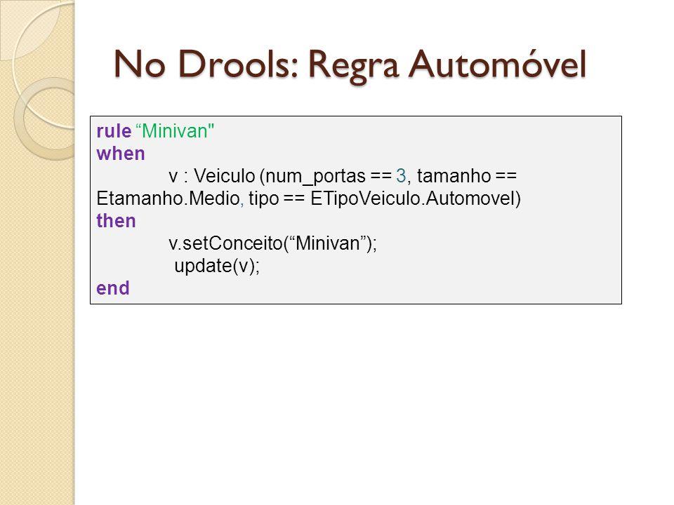 No Drools: Regra Automóvel rule Minivan when v : Veiculo (num_portas == 3, tamanho == Etamanho.Medio, tipo == ETipoVeiculo.Automovel) then v.setConceito( Minivan ); update(v); end