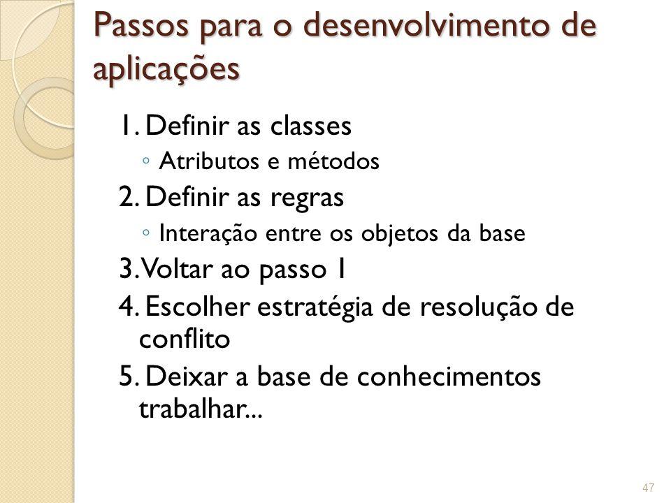 Passos para o desenvolvimento de aplicações 1. Definir as classes ◦ Atributos e métodos 2.