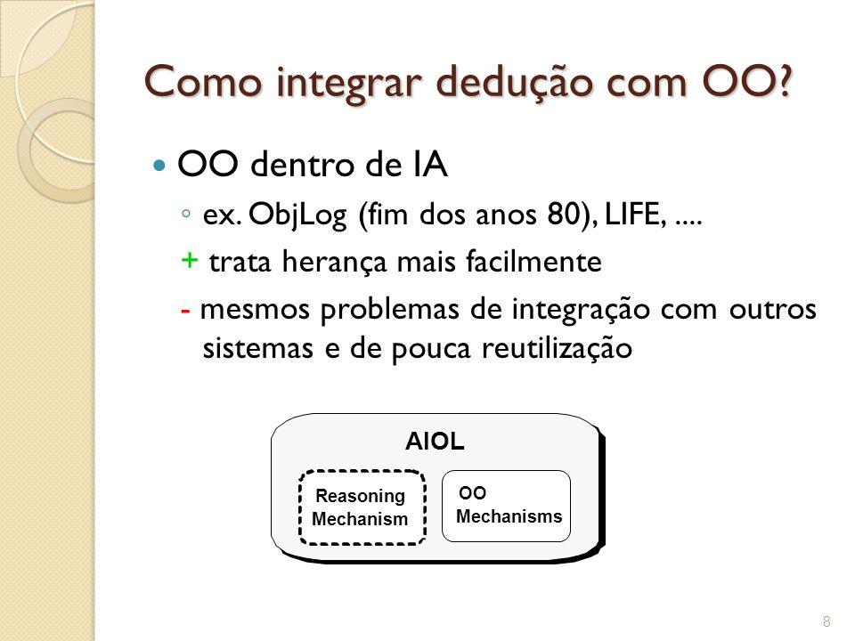 Como integrar dedução com OO. OO dentro de IA ◦ ex.