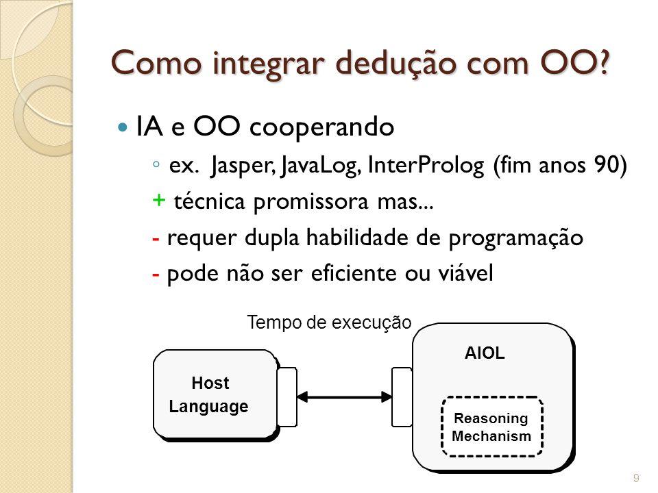 Como integrar dedução com OO. IA e OO cooperando ◦ ex.