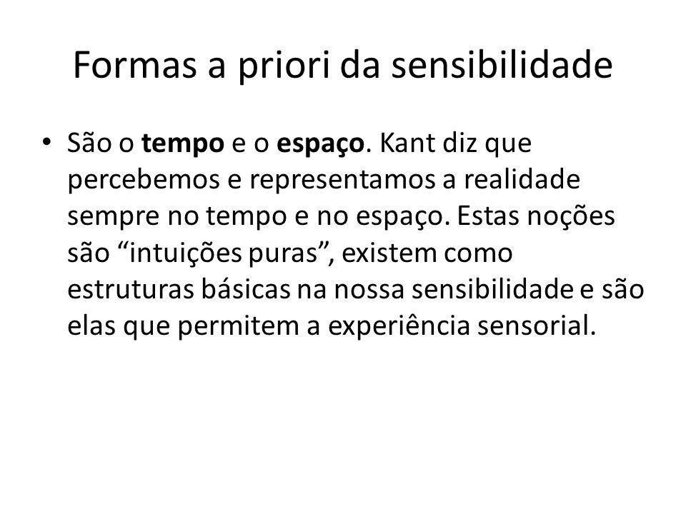 Formas a priori da sensibilidade São o tempo e o espaço. Kant diz que percebemos e representamos a realidade sempre no tempo e no espaço. Estas noções