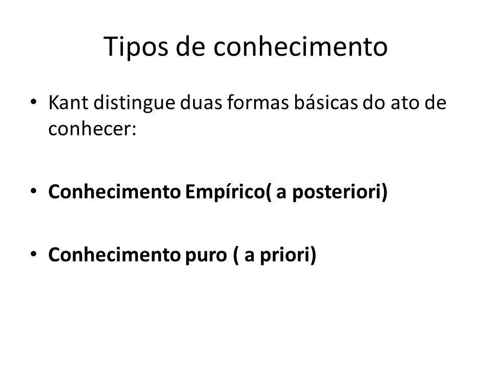 Tipos de conhecimento Kant distingue duas formas básicas do ato de conhecer: Conhecimento Empírico( a posteriori) Conhecimento puro ( a priori)