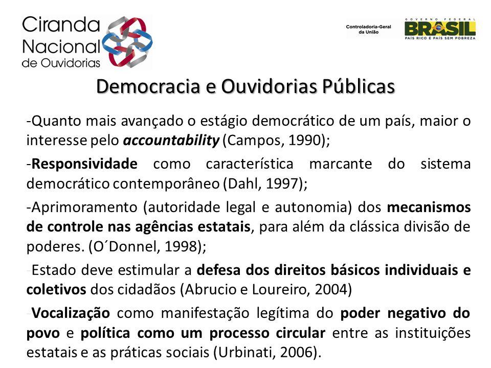 Democracia e Ouvidorias Públicas -Quanto mais avançado o estágio democrático de um país, maior o interesse pelo accountability (Campos, 1990); -Respon