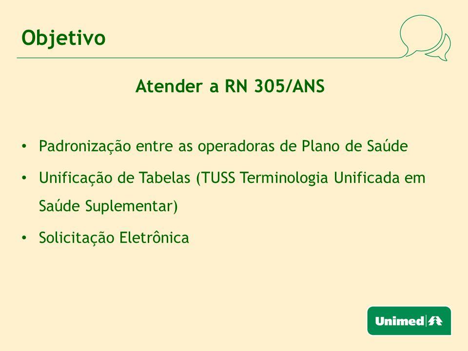 Objetivo Atender a RN 305/ANS Padronização entre as operadoras de Plano de Saúde Unificação de Tabelas (TUSS Terminologia Unificada em Saúde Suplementar) Solicitação Eletrônica