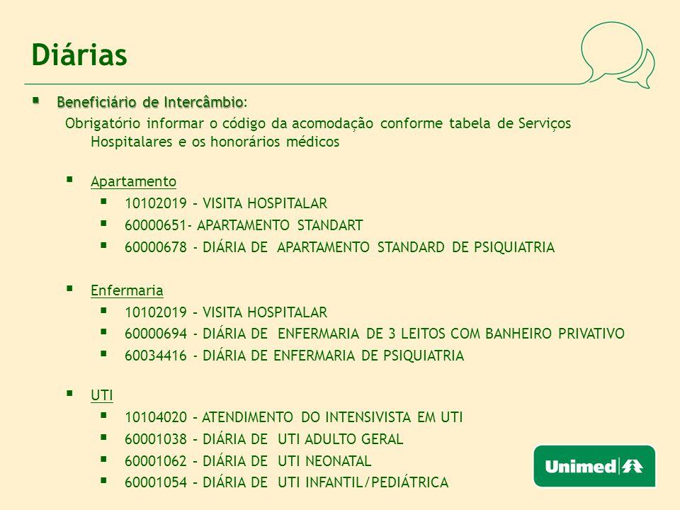 Diárias  Beneficiário de Intercâmbio  Beneficiário de Intercâmbio: Obrigatório informar o código da acomodação conforme tabela de Serviços Hospitalares e os honorários médicos  Apartamento  10102019 – VISITA HOSPITALAR  60000651- APARTAMENTO STANDART  60000678 - DIÁRIA DE APARTAMENTO STANDARD DE PSIQUIATRIA  Enfermaria  10102019 – VISITA HOSPITALAR  60000694 - DIÁRIA DE ENFERMARIA DE 3 LEITOS COM BANHEIRO PRIVATIVO  60034416 - DIÁRIA DE ENFERMARIA DE PSIQUIATRIA  UTI  10104020 – ATENDIMENTO DO INTENSIVISTA EM UTI  60001038 – DIÁRIA DE UTI ADULTO GERAL  60001062 – DIÁRIA DE UTI NEONATAL  60001054 – DIÁRIA DE UTI INFANTIL/PEDIÁTRICA