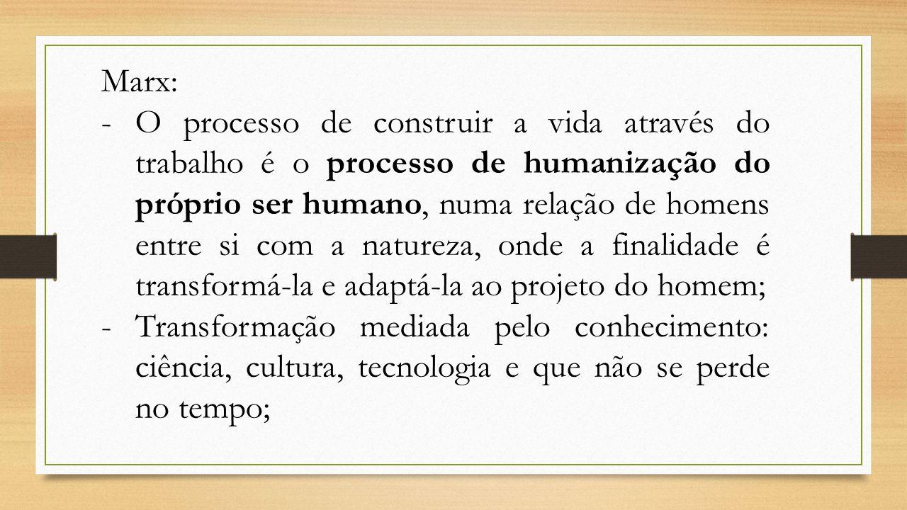 Marx: -O processo de construir a vida através do trabalho é o processo de humanização do próprio ser humano, numa relação de homens entre si com a nat