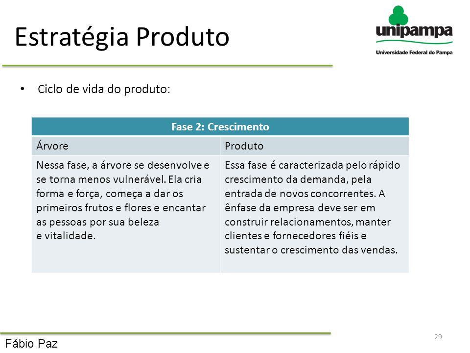 Estratégia Produto Ciclo de vida do produto: 29 Fase 2: Crescimento ÁrvoreProduto Nessa fase, a árvore se desenvolve e se torna menos vulnerável. Ela