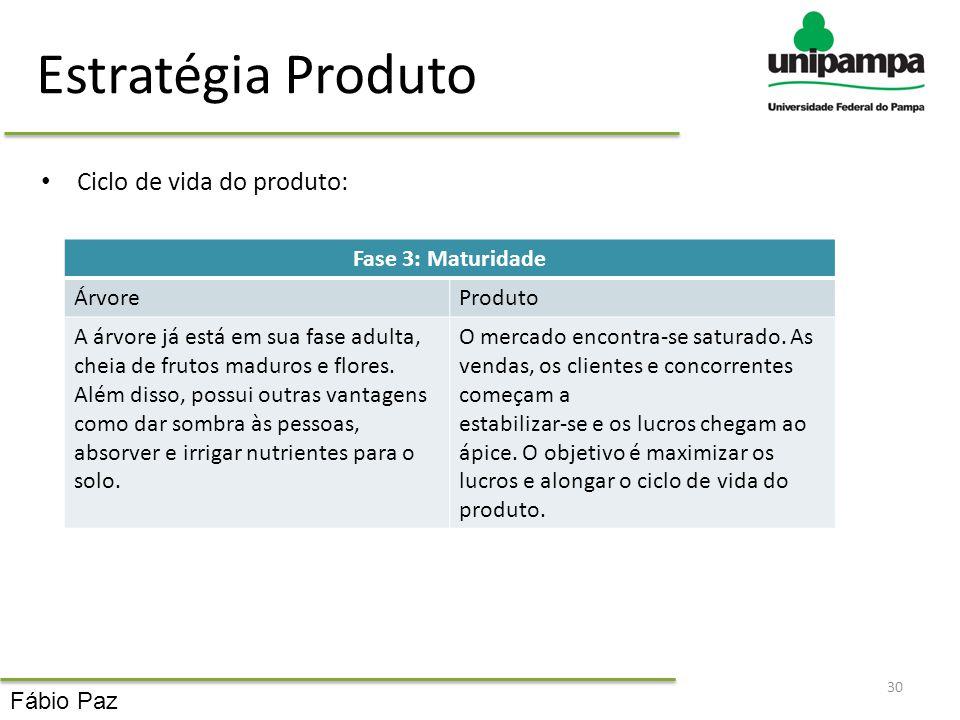 Estratégia Produto Ciclo de vida do produto: 30 Fase 3: Maturidade ÁrvoreProduto A árvore já está em sua fase adulta, cheia de frutos maduros e flores
