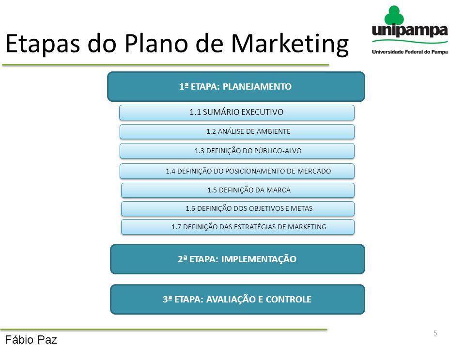 Etapas do Plano de Marketing 5 1ª ETAPA: PLANEJAMENTO 1.1 SUMÁRIO EXECUTIVO 1.2 ANÁLISE DE AMBIENTE 1.3 DEFINIÇÃO DO PÚBLICO-ALVO 1.4 DEFINIÇÃO DO POS