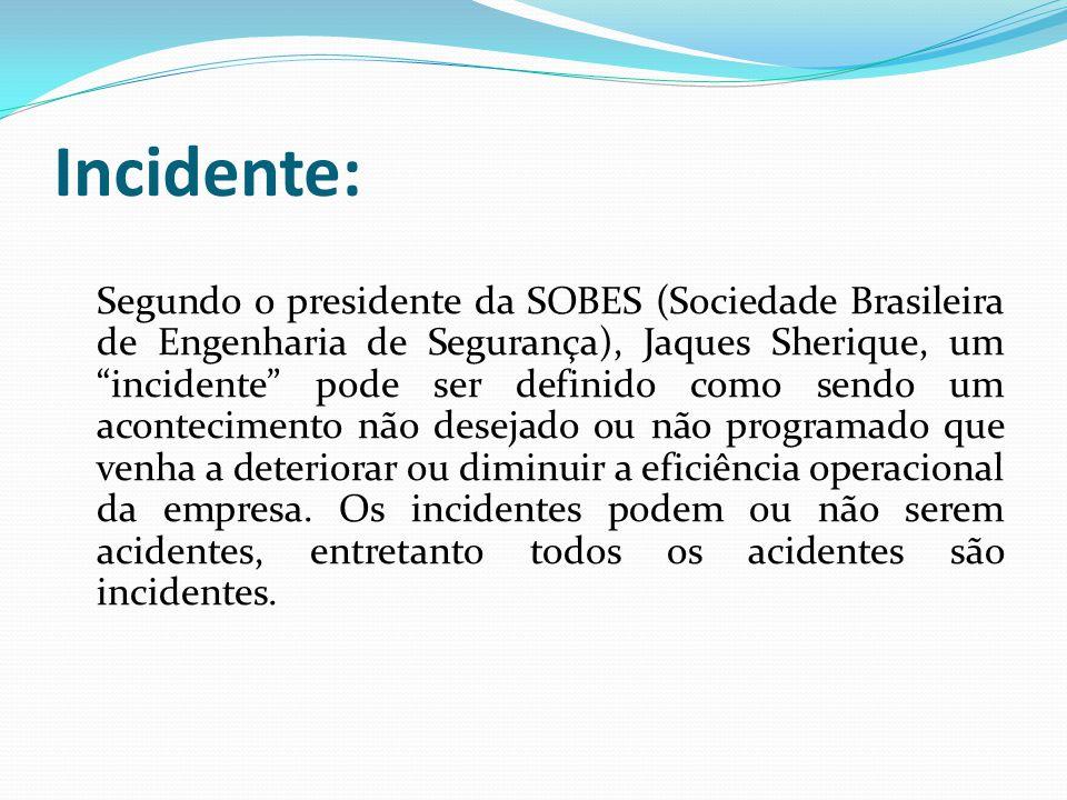 """Incidente: Segundo o presidente da SOBES (Sociedade Brasileira de Engenharia de Segurança), Jaques Sherique, um """"incidente"""" pode ser definido como sen"""