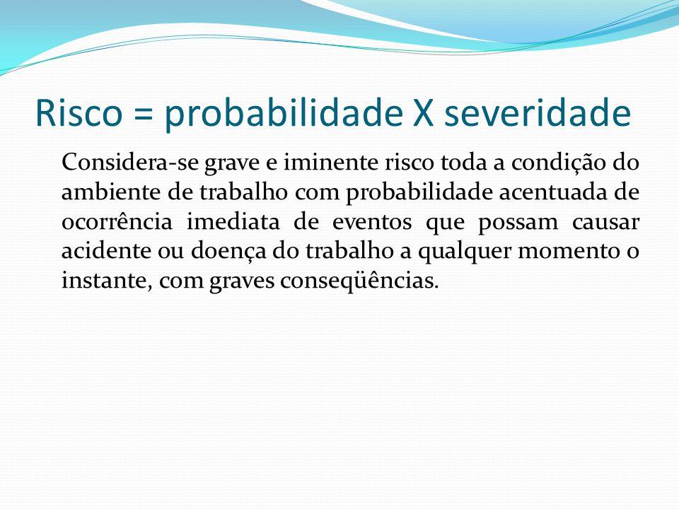 Risco = probabilidade X severidade Considera-se grave e iminente risco toda a condição do ambiente de trabalho com probabilidade acentuada de ocorrênc