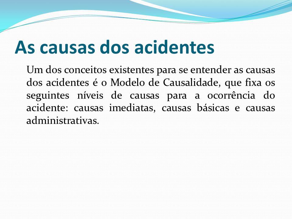 As causas dos acidentes Um dos conceitos existentes para se entender as causas dos acidentes é o Modelo de Causalidade, que fixa os seguintes níveis d