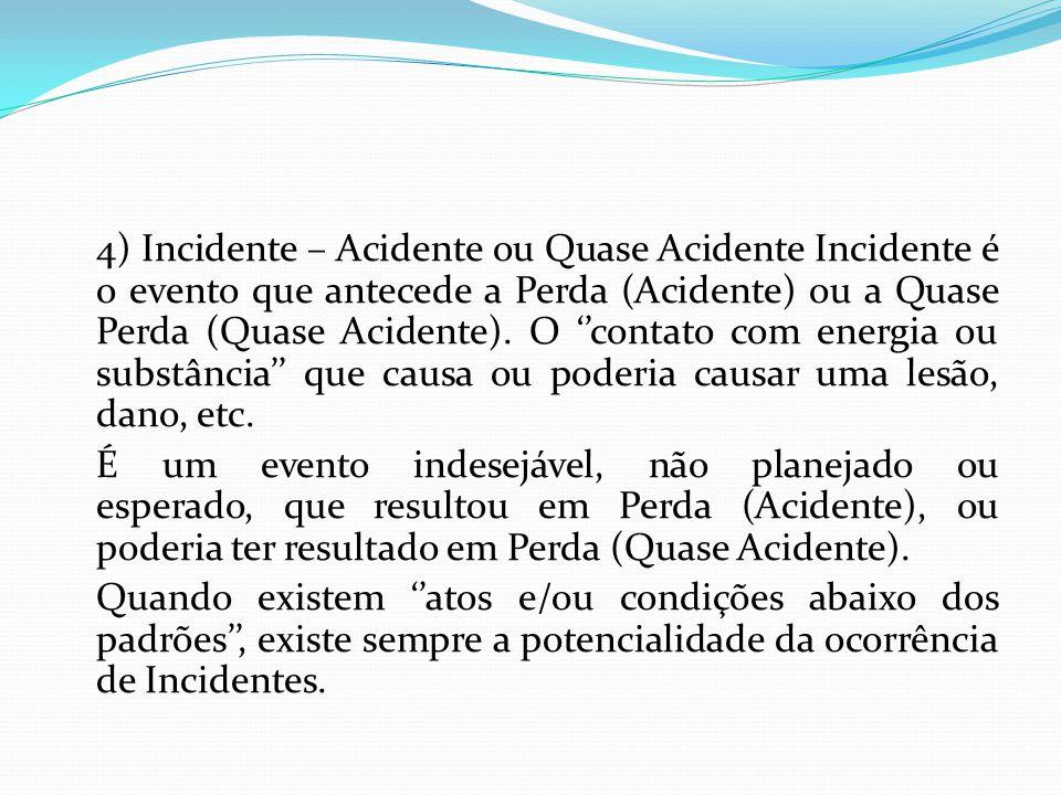 4) Incidente – Acidente ou Quase Acidente Incidente é o evento que antecede a Perda (Acidente) ou a Quase Perda (Quase Acidente). O ''contato com ener