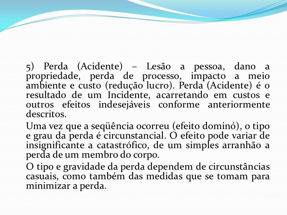 5) Perda (Acidente) – Lesão a pessoa, dano a propriedade, perda de processo, impacto a meio ambiente e custo (redução lucro). Perda (Acidente) é o res