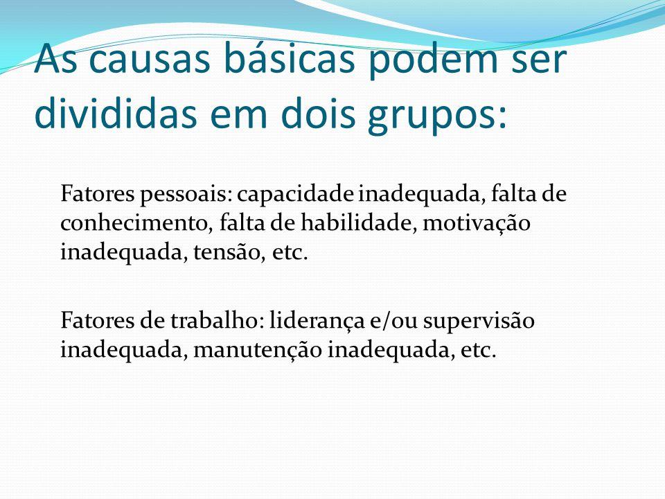 As causas básicas podem ser divididas em dois grupos: Fatores pessoais: capacidade inadequada, falta de conhecimento, falta de habilidade, motivação i